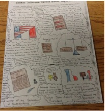 n example of a class sketch note.