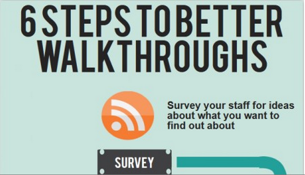6 Steps to Better Walkthroughs