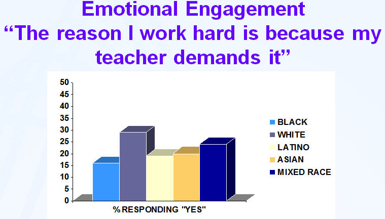 Emotional Engagement-2