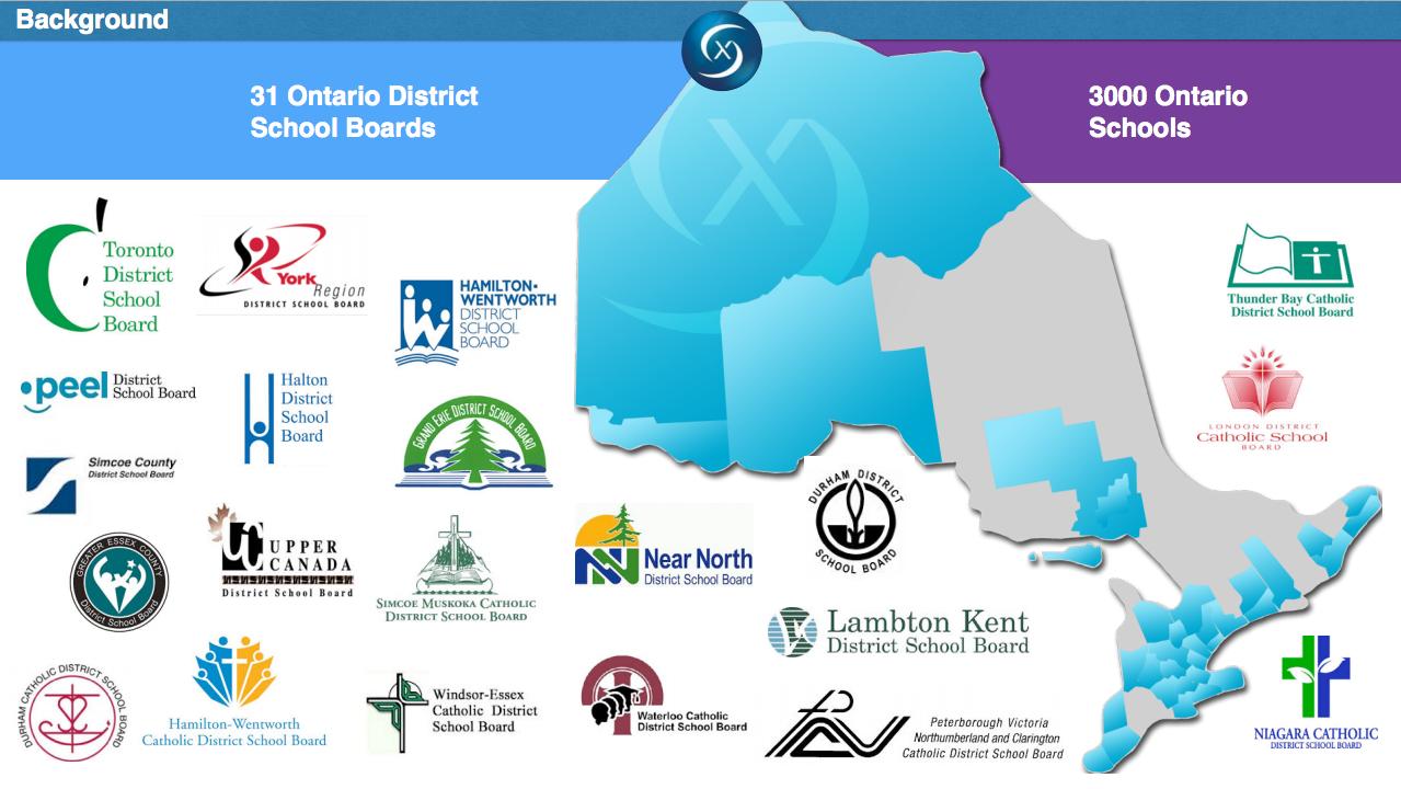ontario map of 31district school boards and 3000 ontario schools
